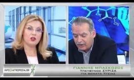 Γιάννης Μπασκόζος: Άμεσα προσλήψεις σε ΜΕΘ εφόσον εκλεγεί το ΣΥΡΙΖΑ