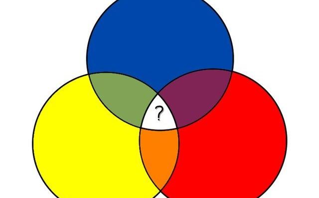 χρώματα