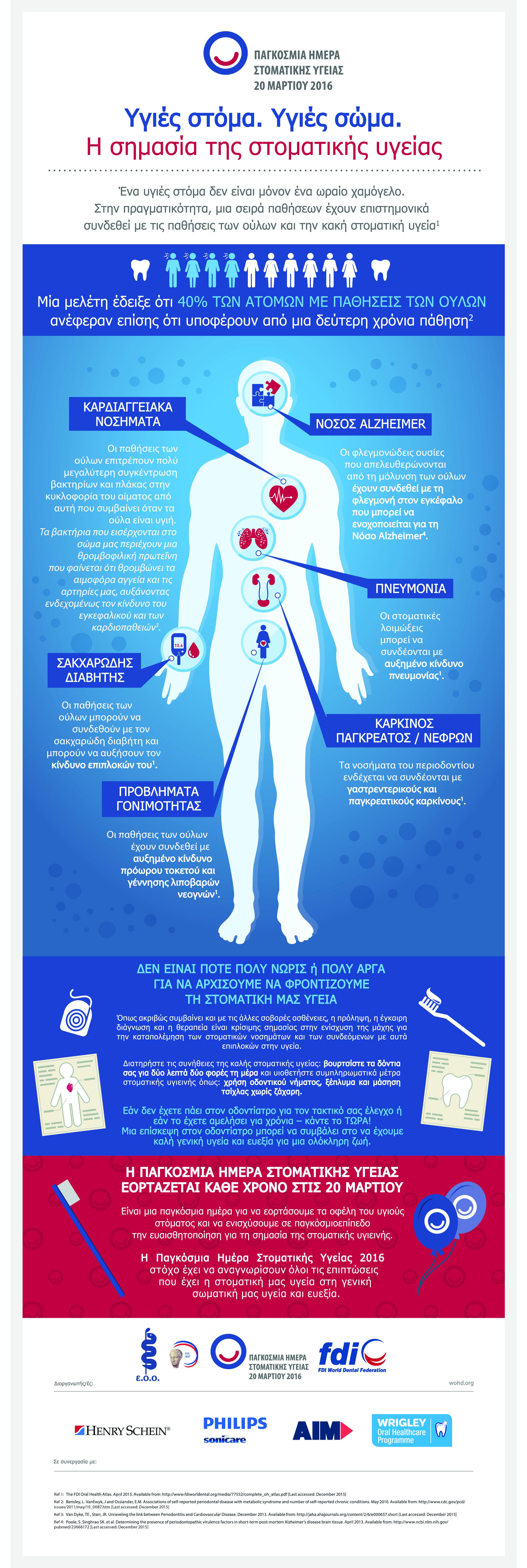 στοματική υγεία
