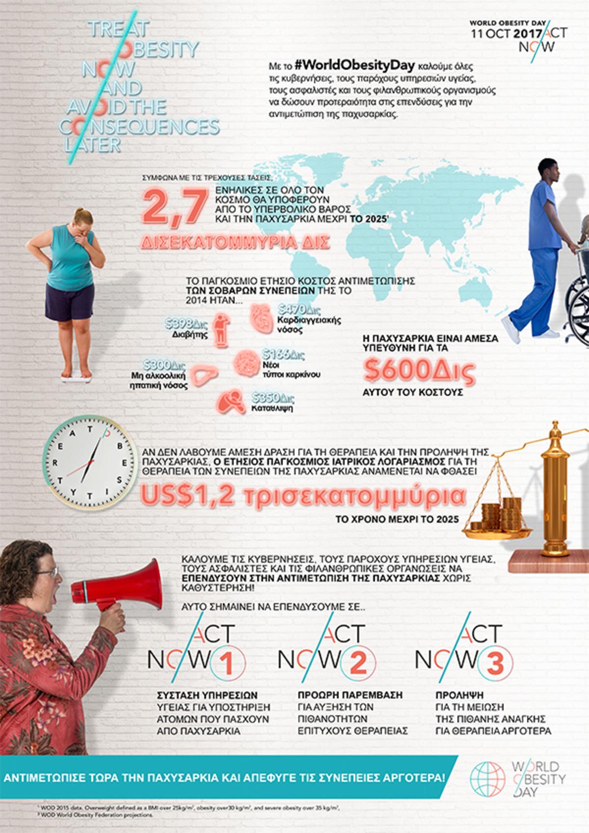 ινφογκραφικ παχυσαρκια