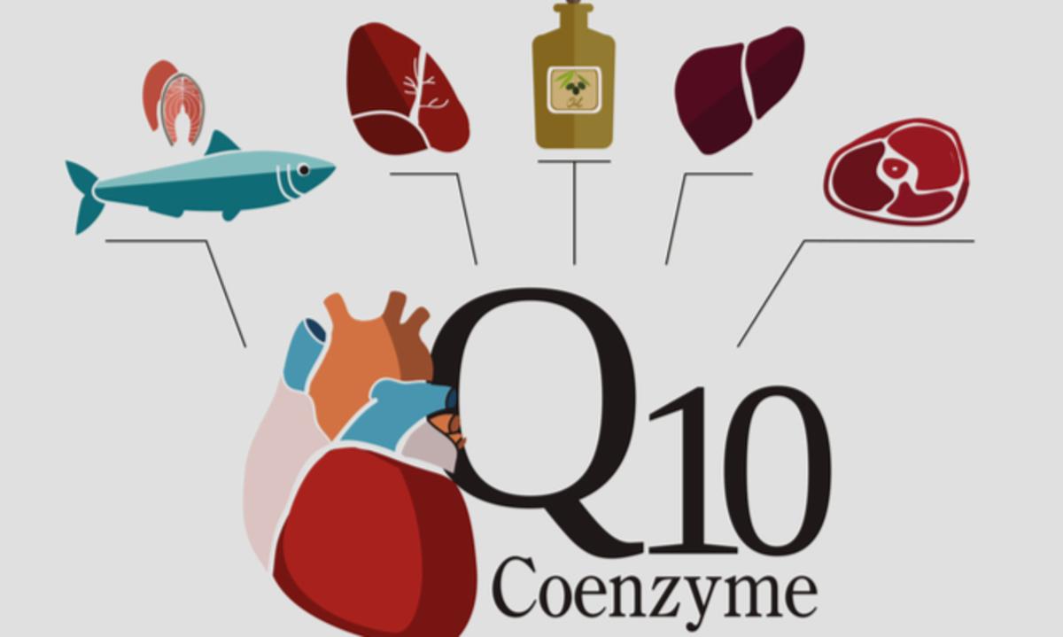 συνένζυμο Q10