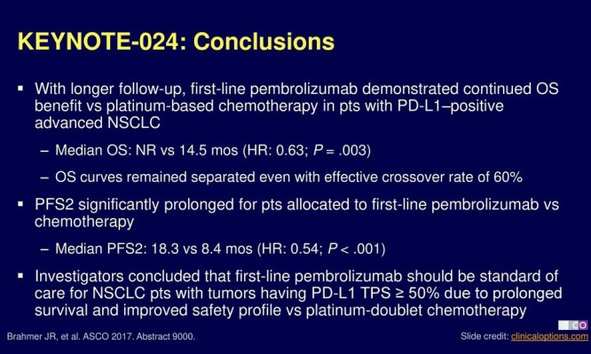 With longer follow-up, first-line pembrolizumab demonstrated continued OS benefit vs platinum-based chemotherapy in pts with PD-L1–positive advanced NSCLC. Median OS: NR vs 14.5 mos (HR: 0.63; P = .003) OS curves remained separated even with effective crossover rate of 60% PFS2 significantly prolonged for pts allocated to first-line pembrolizumab vs chemotherapy. Median PFS2: 18.3 vs 8.4 mos (HR: 0.54; P < .001) Investigators concluded that first-line pembrolizumab should be standard of care for NSCLC pts with tumors having PD-L1 TPS ≥ 50% due to prolonged survival and improved safety profile vs platinum-doublet chemotherapy. NR, not reached; NSCLC, non-small-cell lung cancer; PFS2, PFS with ≥ 1 subsequent line following study treatment; TPS, tumor proportion score. Slide credit: clinicaloptions.com. Brahmer JR, et al. ASCO Abstract 9000.