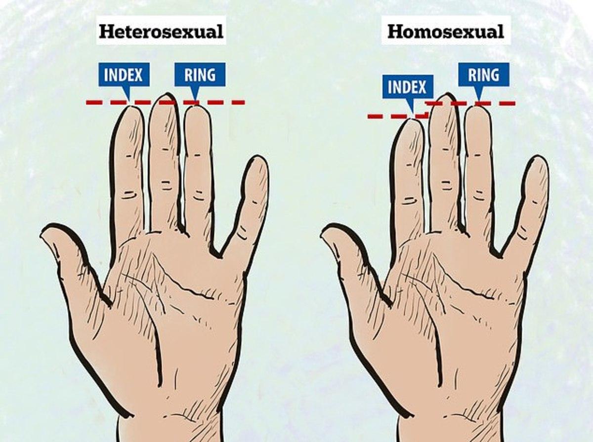 δάχτυλα