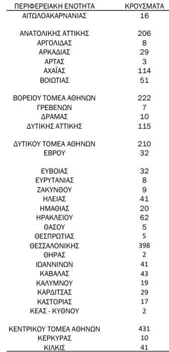 %CE%BA%CF%81%CE%BF%CF%8D%CF%83%CE%BC%CE%B1%CF%84%CE%B12 6