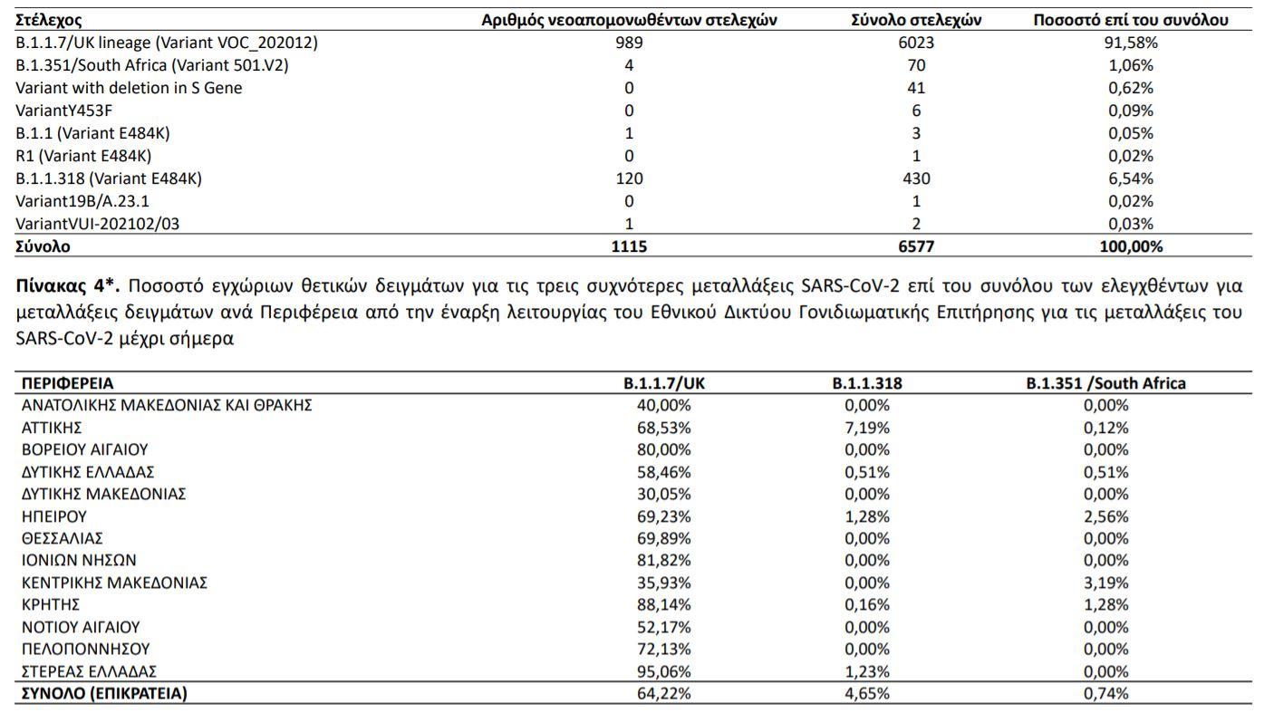 %CE%BC%CE%B5%CF%84%CE%B1%CE%BB%CE%BB%CE%B1%CE%B3%CE%BC%CE%AD%CE%BD%CE%B1 1