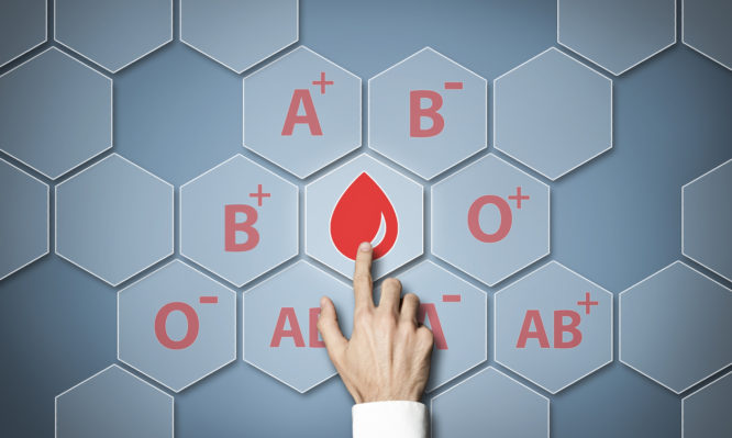 ομάδα αίματος