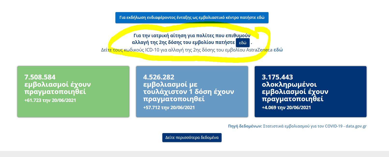 Εμβόλιο AstraZeneca: Άνοιξε η πλατφόρμα για την αλλαγή της 2ης δόσης
